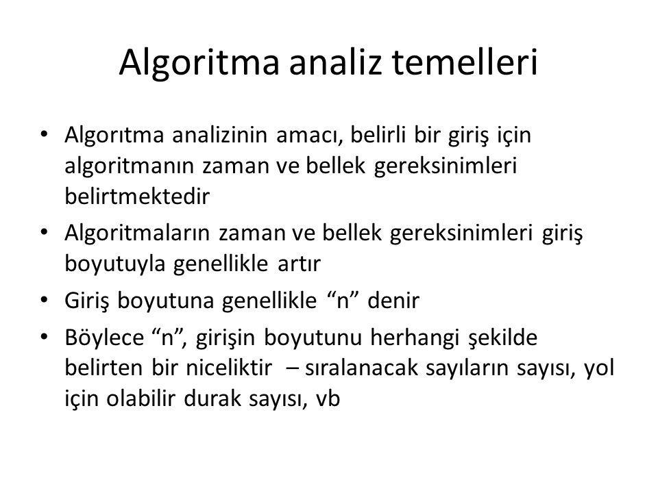 Algoritma analiz temelleri