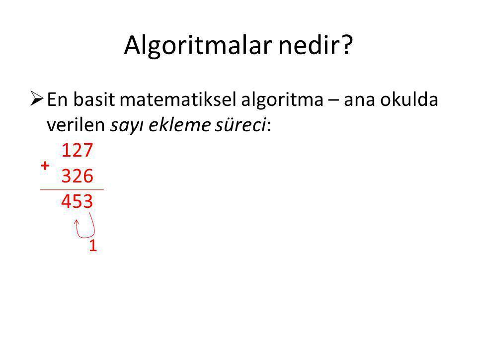 Algoritmalar nedir En basit matematiksel algoritma – ana okulda verilen sayı ekleme süreci: 127 326 453.