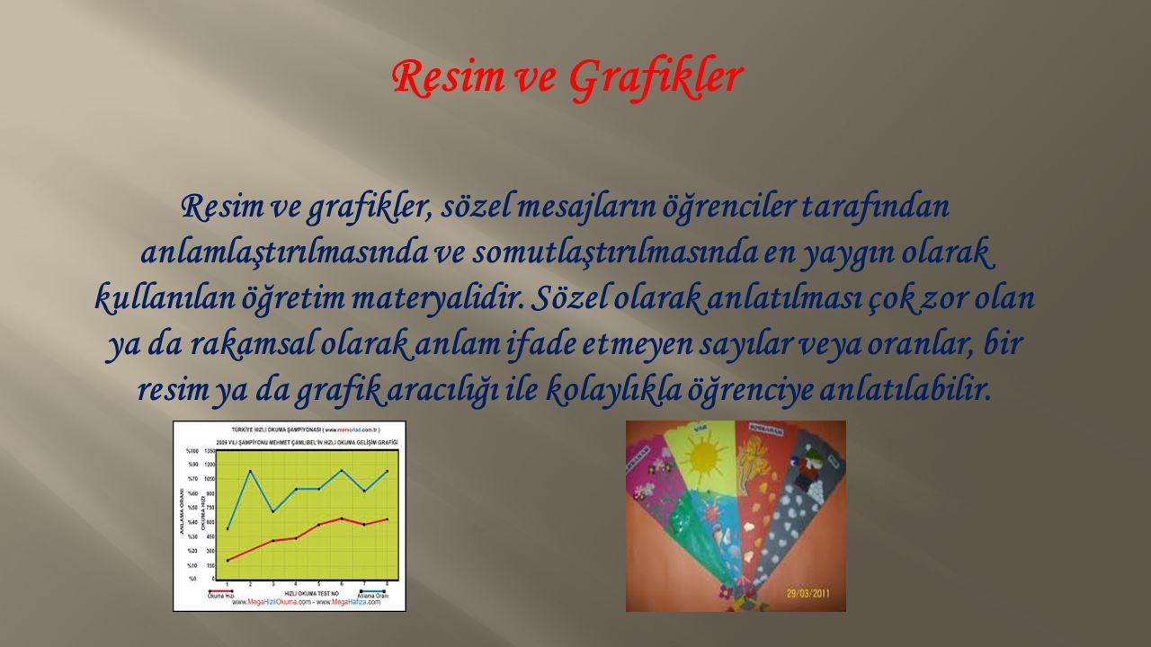Resim ve Grafikler