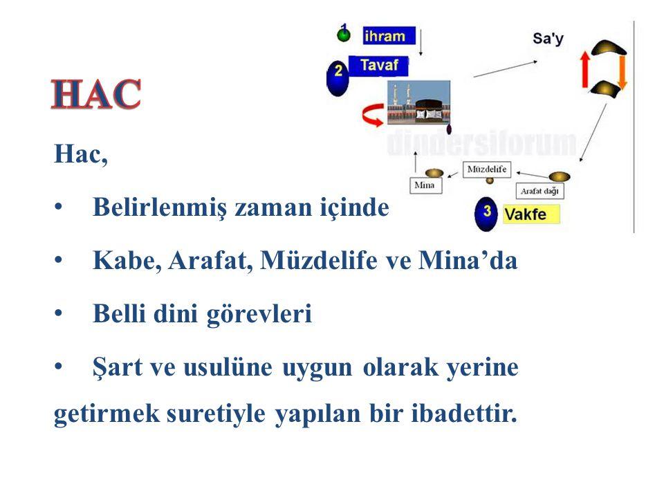 HAC Hac, Belirlenmiş zaman içinde Kabe, Arafat, Müzdelife ve Mina'da