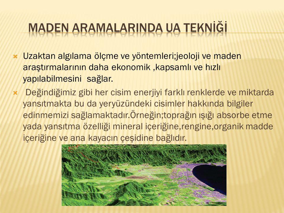 MADEN ARAMALARINDA ua tekNİĞİ