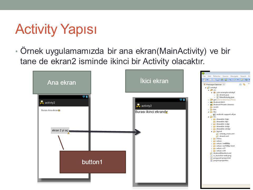 Activity Yapısı Örnek uygulamamızda bir ana ekran(MainActivity) ve bir tane de ekran2 isminde ikinci bir Activity olacaktır.