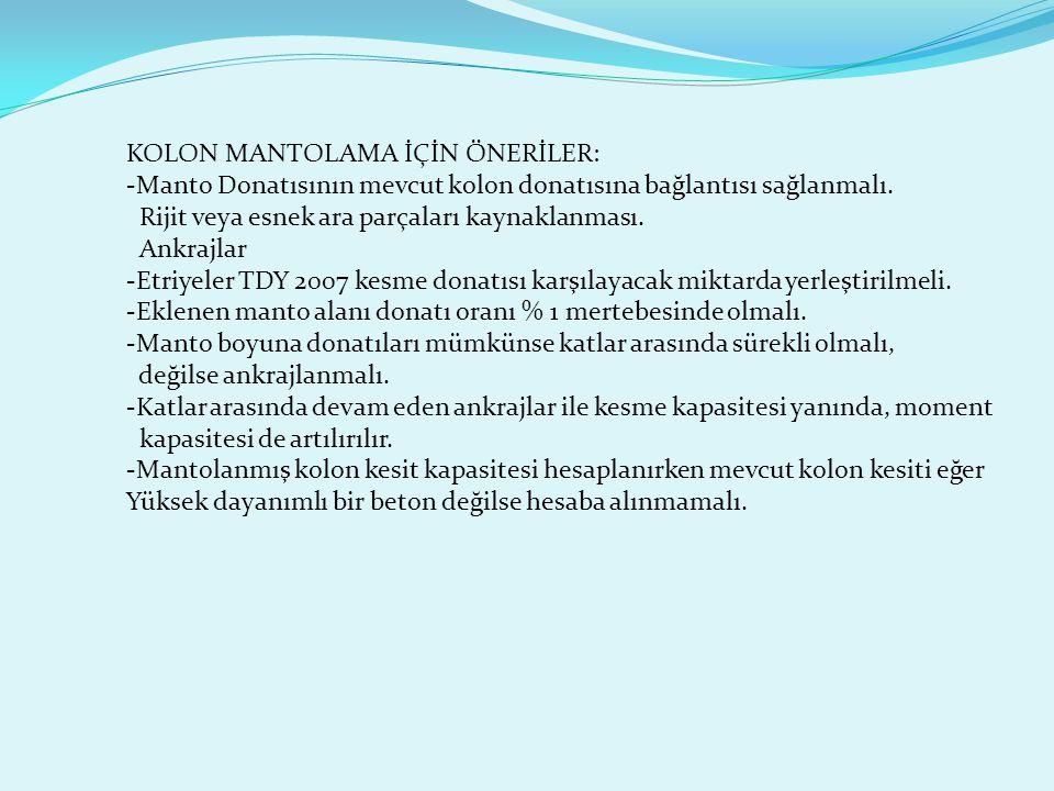KOLON MANTOLAMA İÇİN ÖNERİLER: