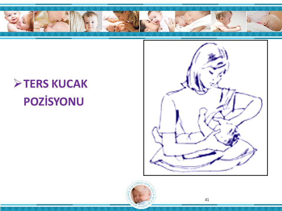 TERS KUCAK POZİSYONU