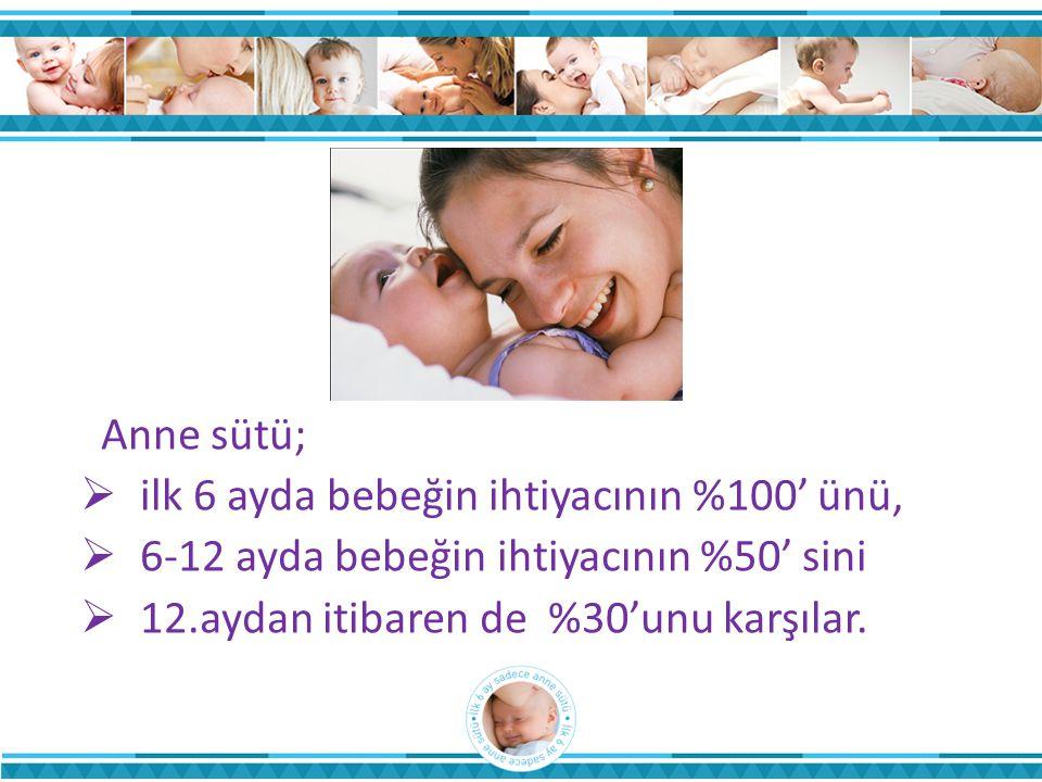 Anne sütü; ilk 6 ayda bebeğin ihtiyacının %100' ünü, 6-12 ayda bebeğin ihtiyacının %50' sini.