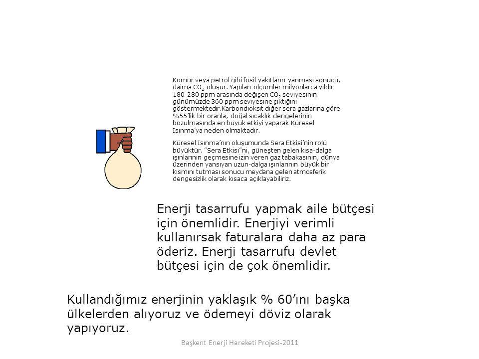 Başkent Enerji Hareketi Projesi-2011