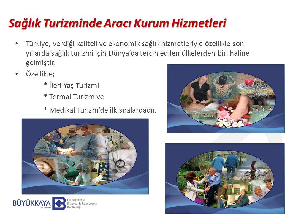 Sağlık Turizminde Aracı Kurum Hizmetleri