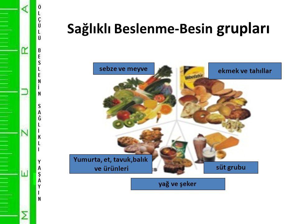 Sağlıklı Beslenme-Besin grupları
