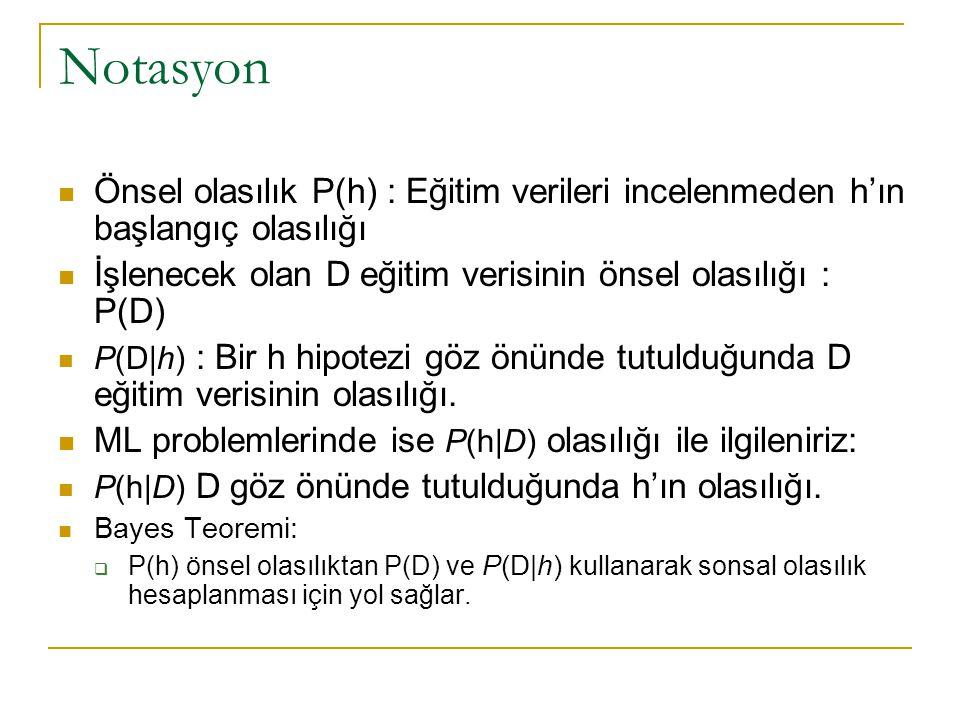 Notasyon Önsel olasılık P(h) : Eğitim verileri incelenmeden h'ın başlangıç olasılığı. İşlenecek olan D eğitim verisinin önsel olasılığı : P(D)