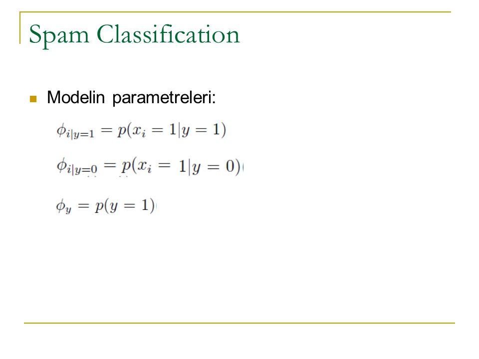 Spam Classification Modelin parametreleri: