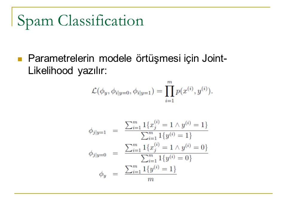 Spam Classification Parametrelerin modele örtüşmesi için Joint-Likelihood yazılır: