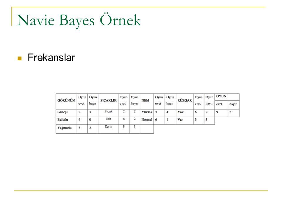 Navie Bayes Örnek Frekanslar
