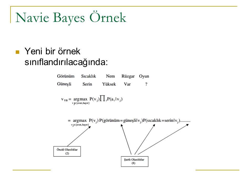 Navie Bayes Örnek Yeni bir örnek sınıflandırılacağında: