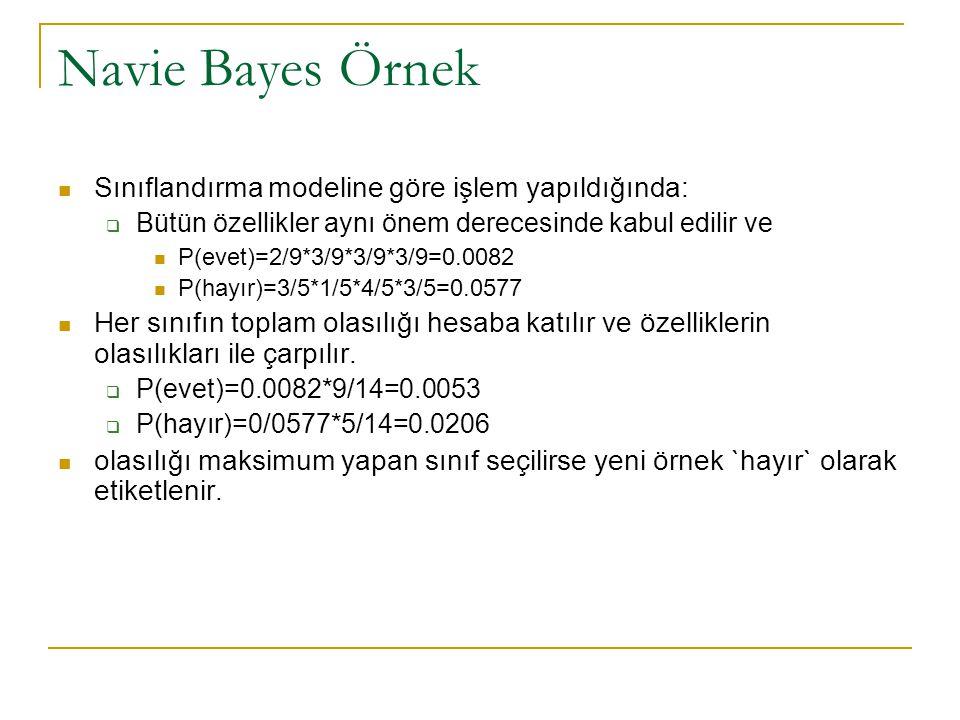 Navie Bayes Örnek Sınıflandırma modeline göre işlem yapıldığında: