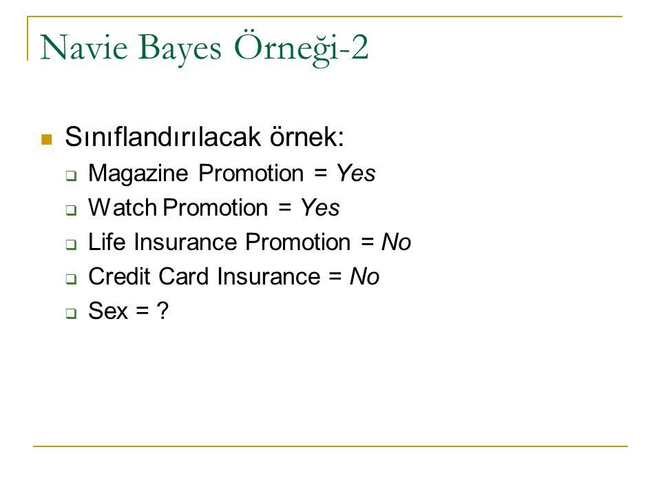 Navie Bayes Örneği-2 Sınıflandırılacak örnek: Magazine Promotion = Yes