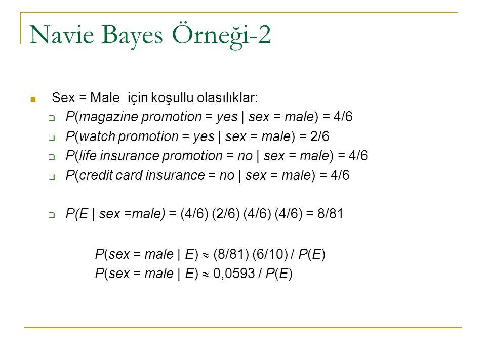 Navie Bayes Örneği-2 Sex = Male için koşullu olasılıklar: