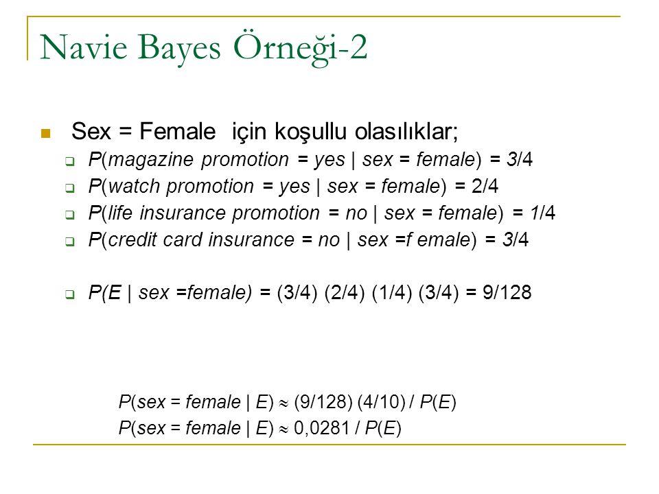 Navie Bayes Örneği-2 Sex = Female için koşullu olasılıklar;