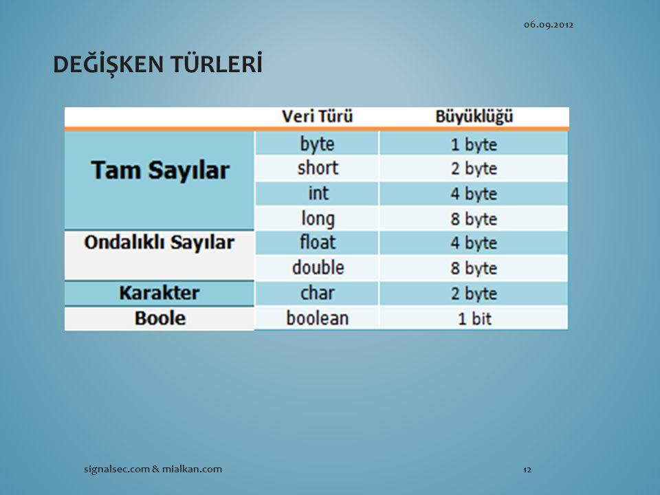 06.09.2012 DEĞİŞKEN TÜRLERİ signalsec.com & mialkan.com