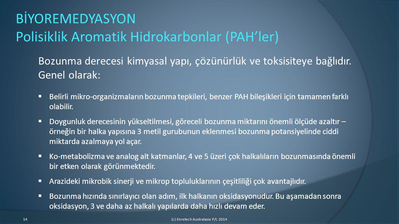 BİYOREMEDYASYON Polisiklik Aromatik Hidrokarbonlar (PAH'ler)
