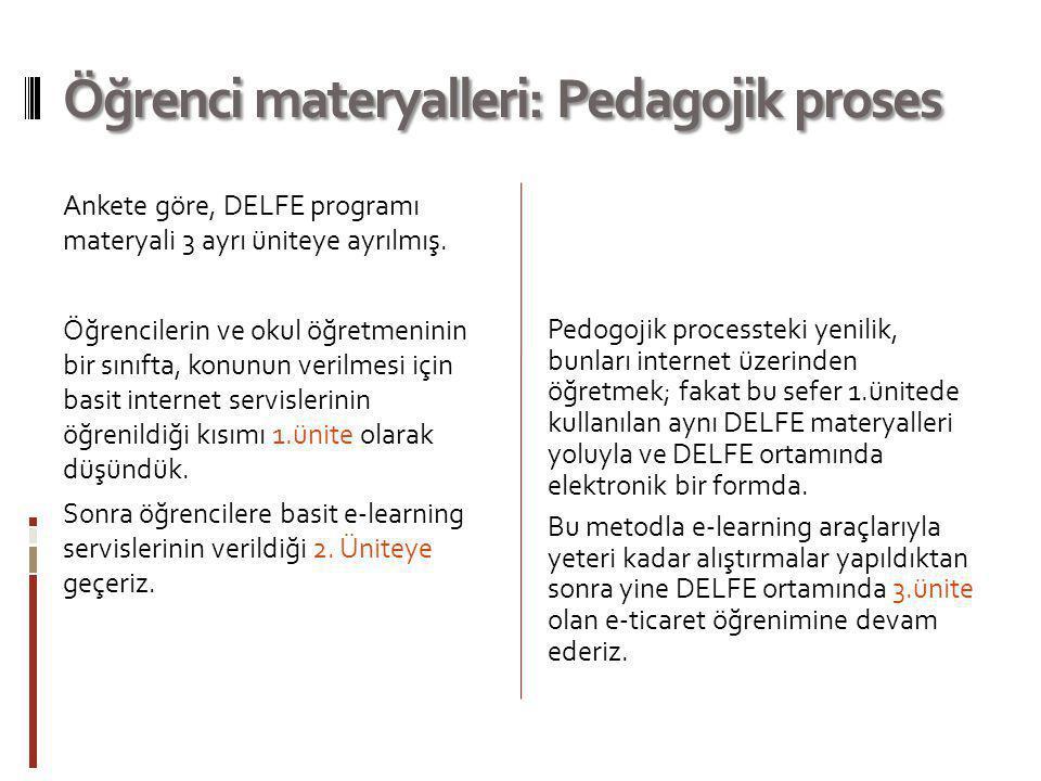 Öğrenci materyalleri: Pedagojik proses