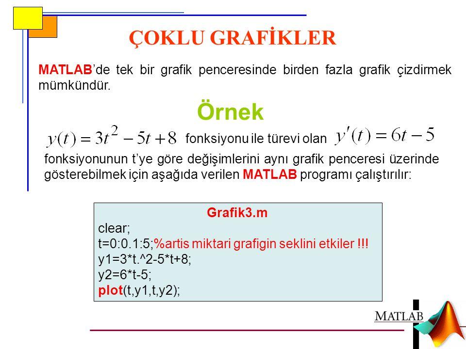 ÇOKLU GRAFİKLER MATLAB'de tek bir grafik penceresinde birden fazla grafik çizdirmek mümkündür. Örnek.