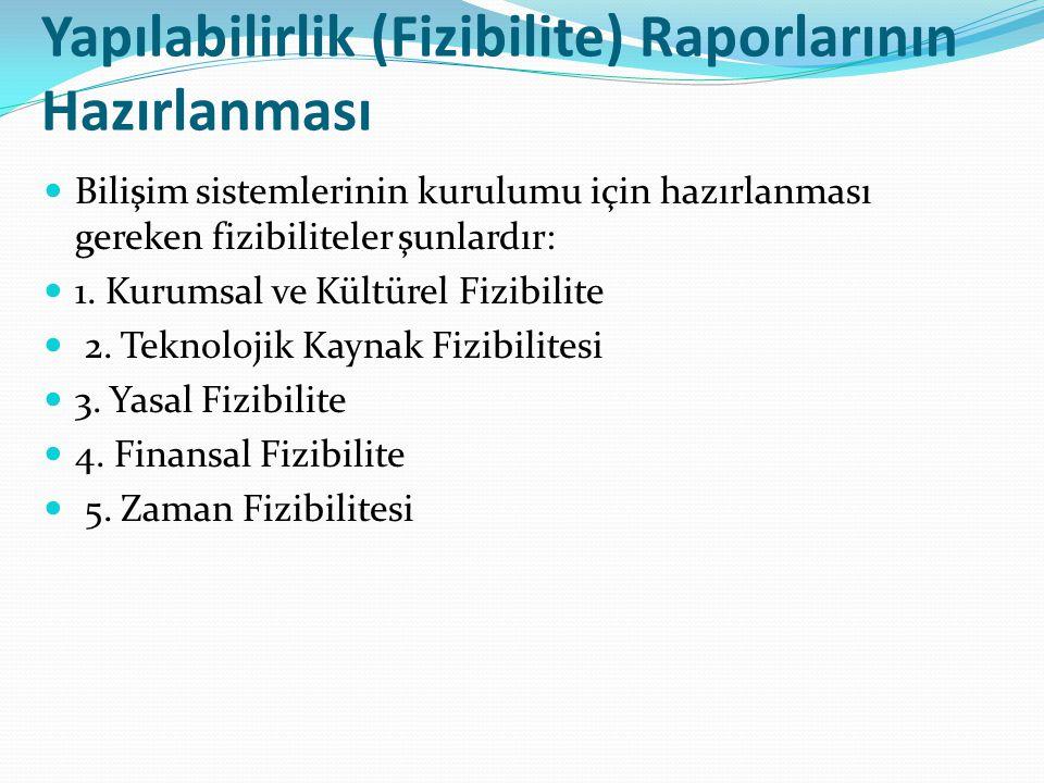 Yapılabilirlik (Fizibilite) Raporlarının Hazırlanması