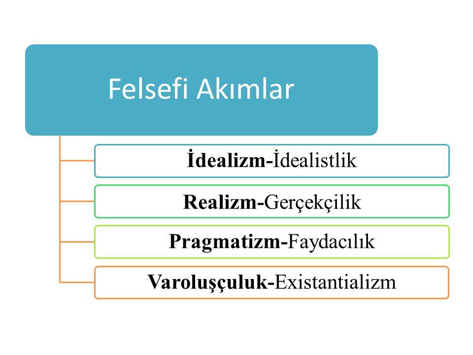 Felsefi Akımlar İdealizm-İdealistlik Realizm-Gerçekçilik