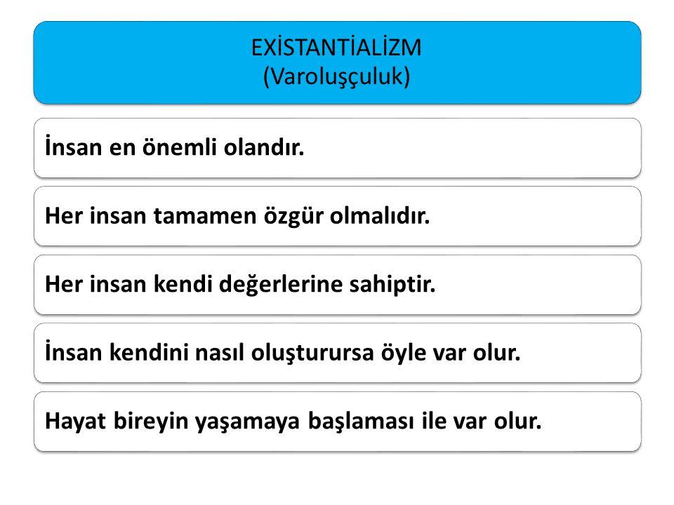 EXİSTANTİALİZM (Varoluşçuluk)