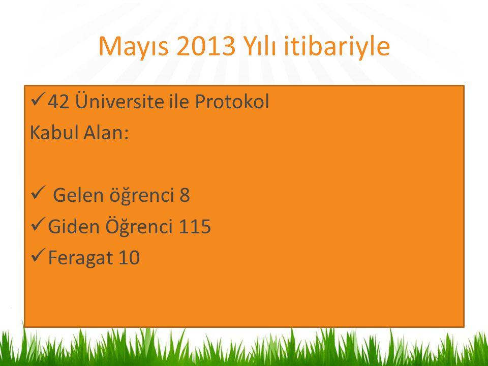 Mayıs 2013 Yılı itibariyle 42 Üniversite ile Protokol Kabul Alan: