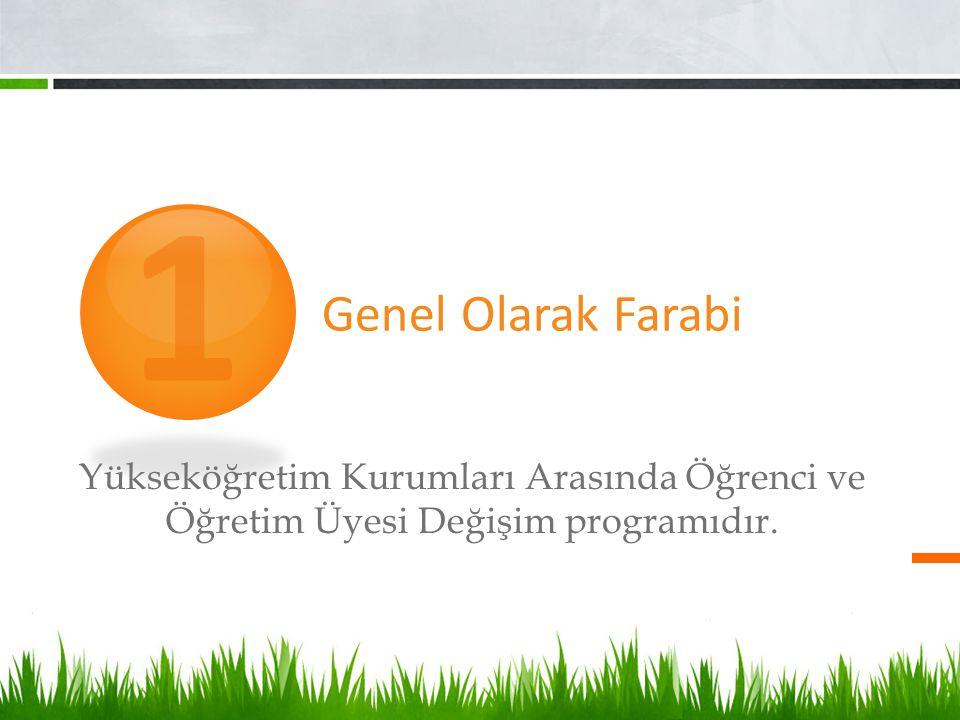 1 Genel Olarak Farabi.