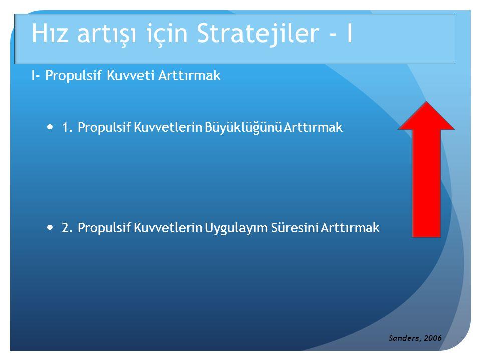 Hız artışı için Stratejiler - I