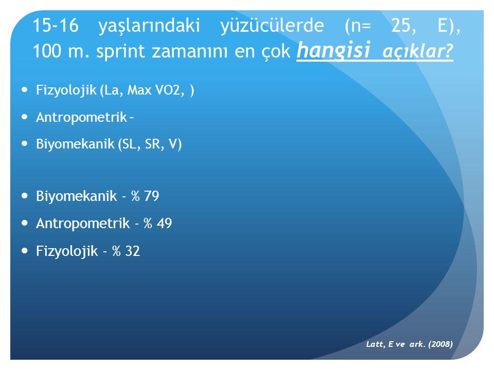 15-16 yaşlarındaki yüzücülerde (n= 25, E), 100 m