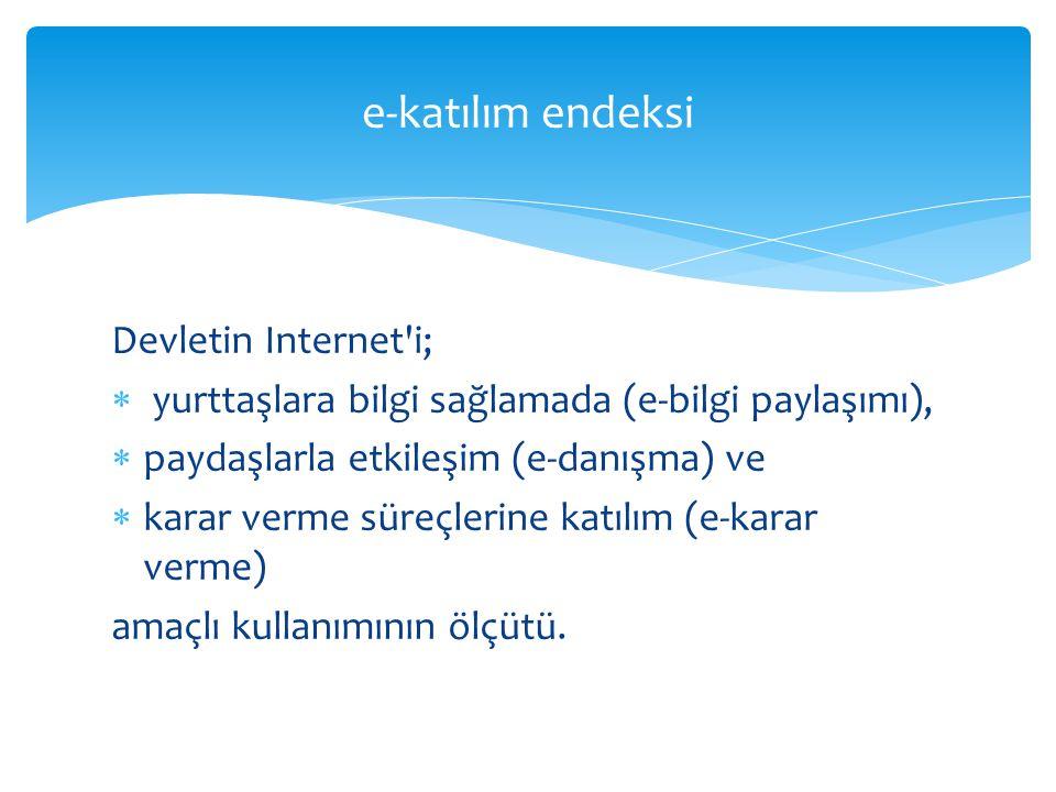 e-katılım endeksi Devletin Internet i;