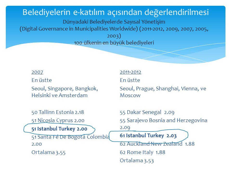 Belediyelerin e-katılım açısından değerlendirilmesi