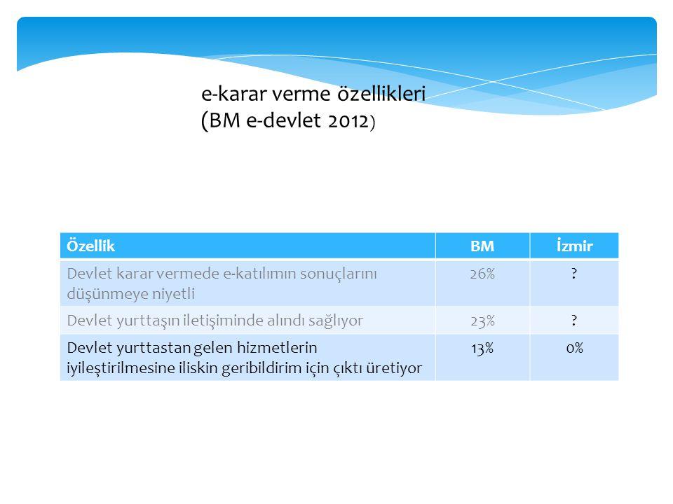 e-karar verme özellikleri (BM e-devlet 2012)