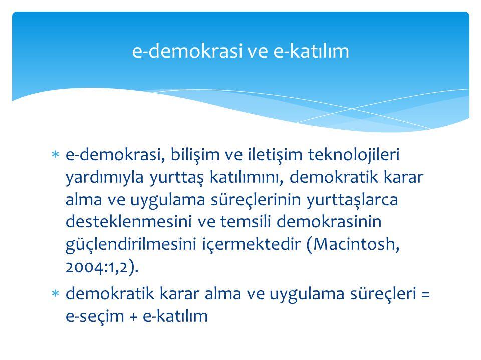 e-demokrasi ve e-katılım