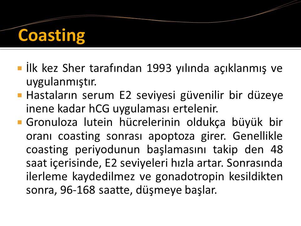 Coasting İlk kez Sher tarafından 1993 yılında açıklanmış ve uygulanmıştır.