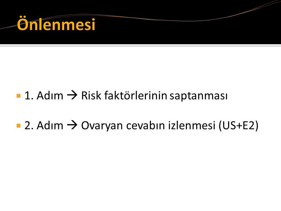 Önlenmesi 1. Adım  Risk faktörlerinin saptanması