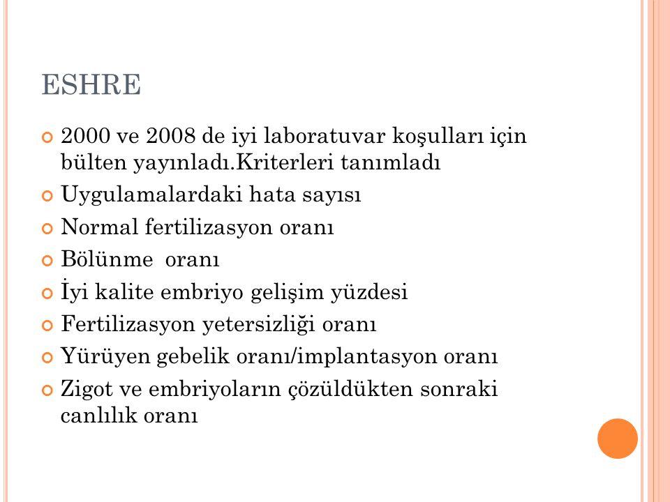 ESHRE 2000 ve 2008 de iyi laboratuvar koşulları için bülten yayınladı.Kriterleri tanımladı. Uygulamalardaki hata sayısı.