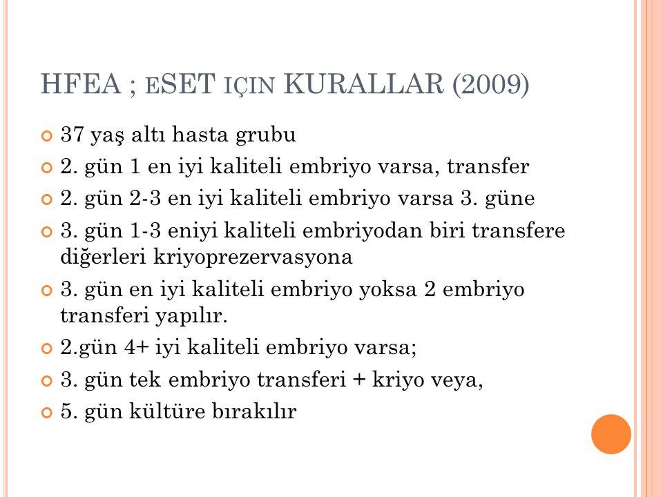 HFEA ; eSET için KURALLAR (2009)