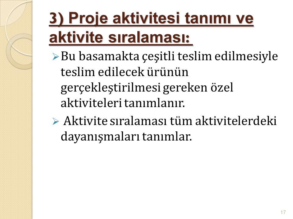 3) Proje aktivitesi tanımı ve aktivite sıralaması: