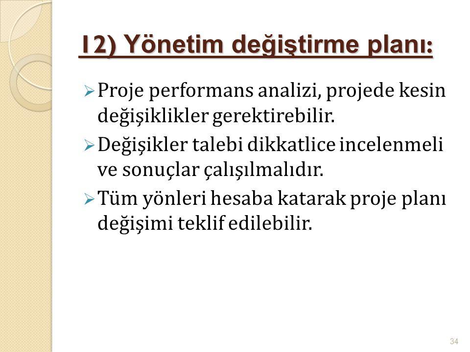 12) Yönetim değiştirme planı: