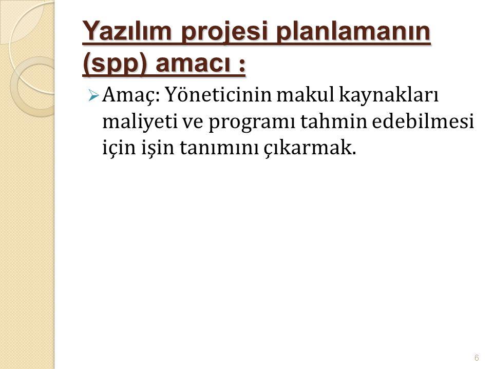 Yazılım projesi planlamanın (spp) amacı :