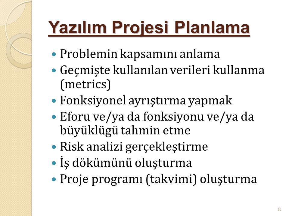 Yazılım Projesi Planlama
