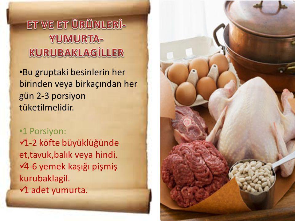 ET VE ET ÜRÜNLERİ-YUMURTA-KURUBAKLAGİLLER