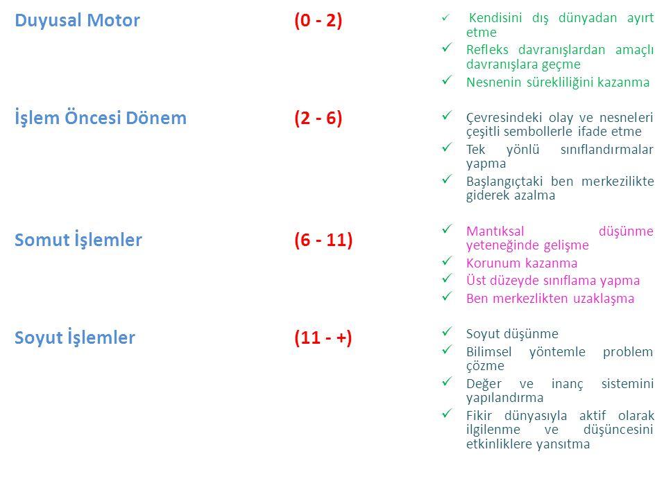 Duyusal Motor (0 - 2) İşlem Öncesi Dönem (2 - 6) Somut İşlemler
