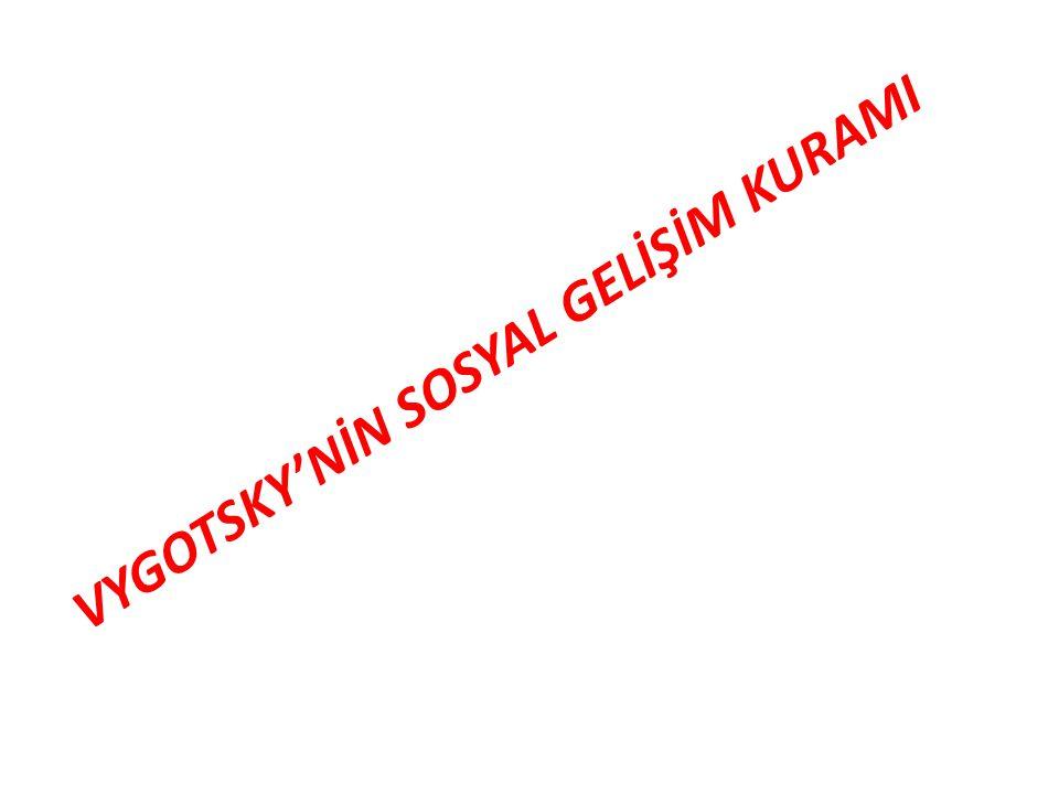 VYGOTSKY'NİN SOSYAL GELİŞİM KURAMI