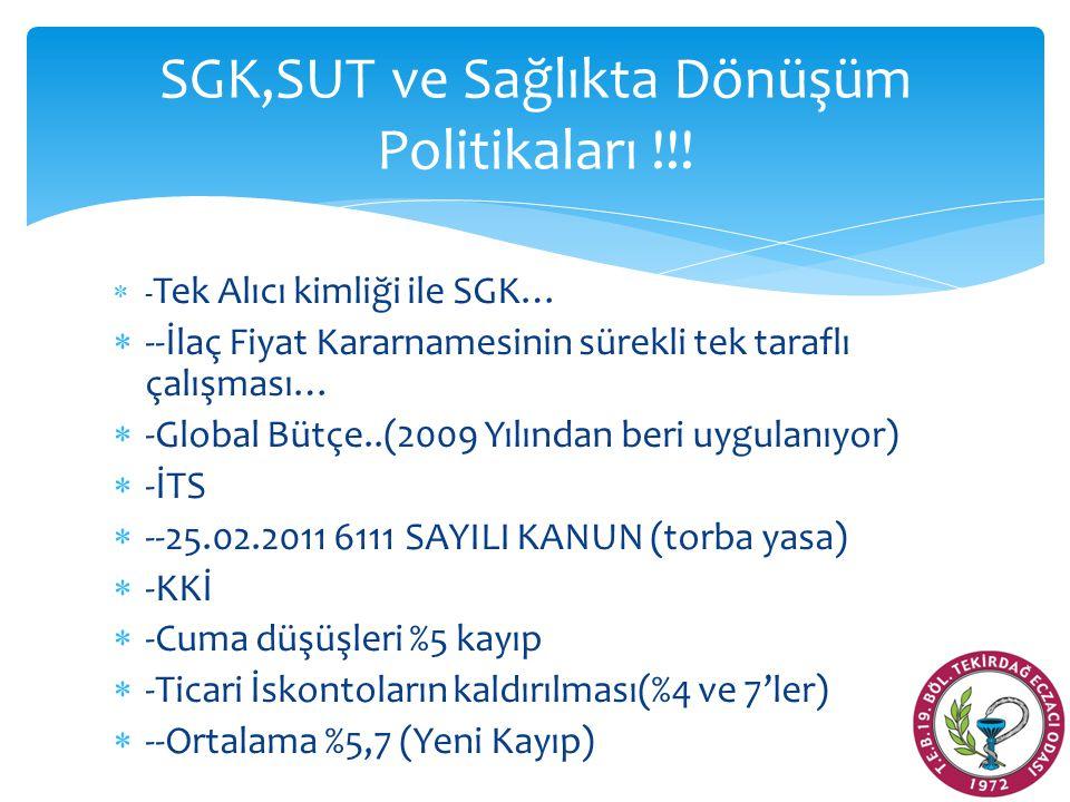 SGK,SUT ve Sağlıkta Dönüşüm Politikaları !!!