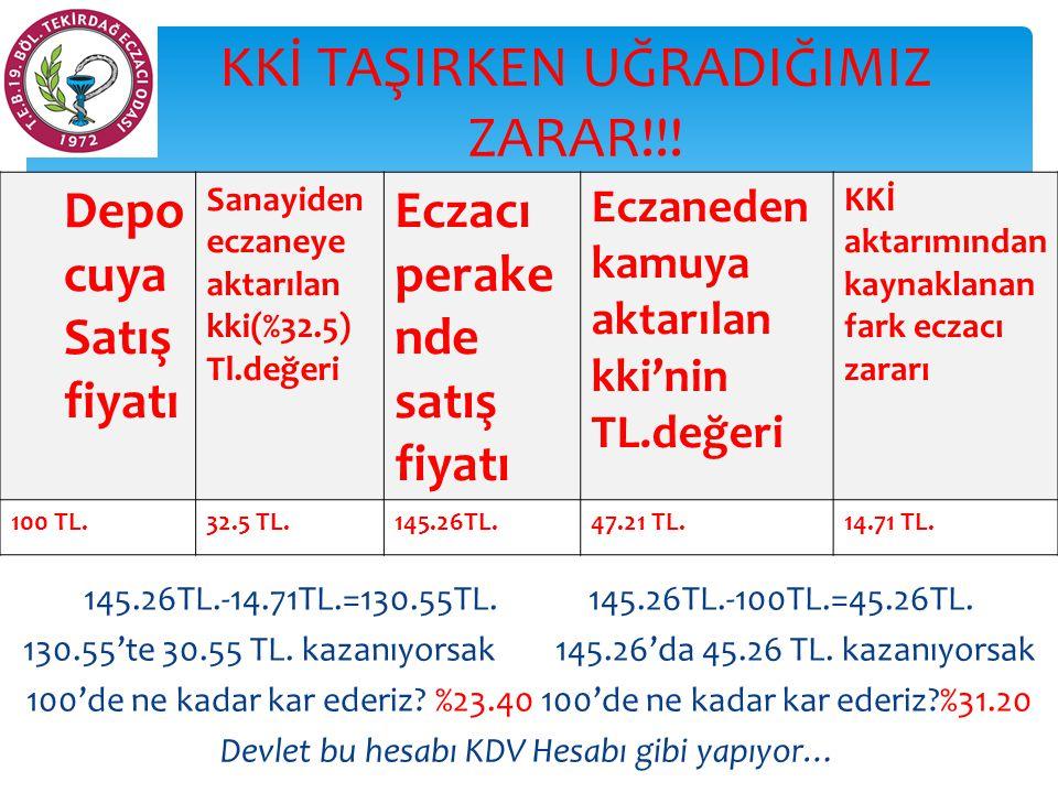 KKİ TAŞIRKEN UĞRADIĞIMIZ ZARAR!!!