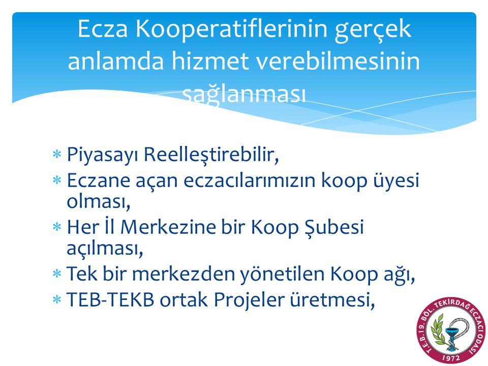 Ecza Kooperatiflerinin gerçek anlamda hizmet verebilmesinin sağlanması